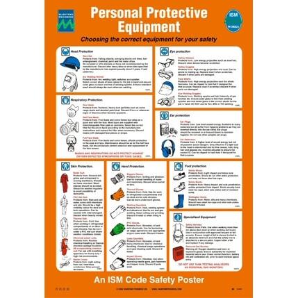 Henkilökohtaiset suojaimet