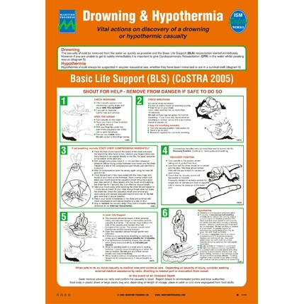 Drowning and Hypothermia