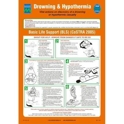 Hukkuminen ja hypotermiat