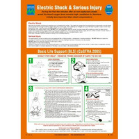Electric Shock and Serious Injury