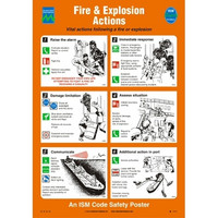 Fire and Explosion Actions