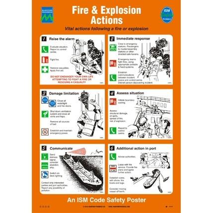 Tulipalo ja räjähdys toimet