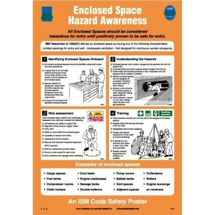 Enclosed Space Hazard Awareness