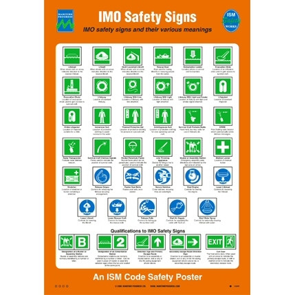 IMO Safety Signs