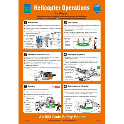 Helicopter Operations - Landing on