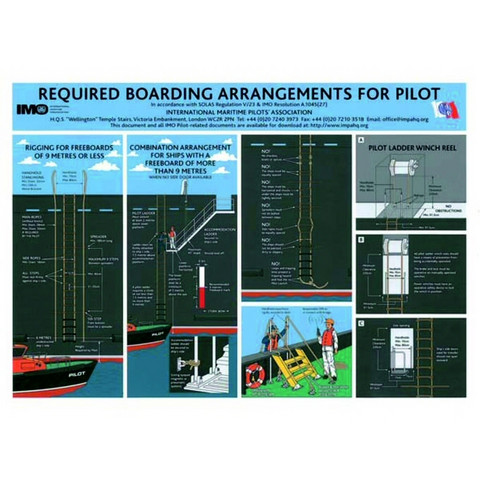 Required Boarding Arrangements For Pilot