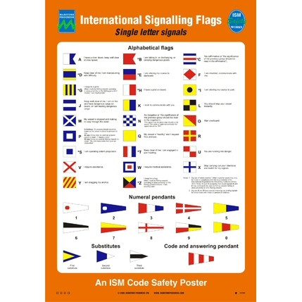 International Signalling Flags