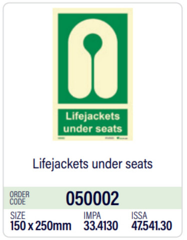 Lifejackets under seats in store