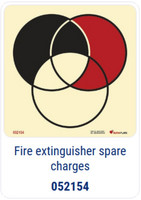 Spare charges for fire extinguisher
