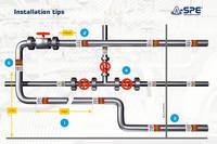 SC30 Virtaussuunnan merkintä   | Flow direction marking