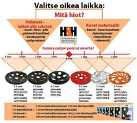 H&H Yleispikilaikka 125mm, GDS125AFA