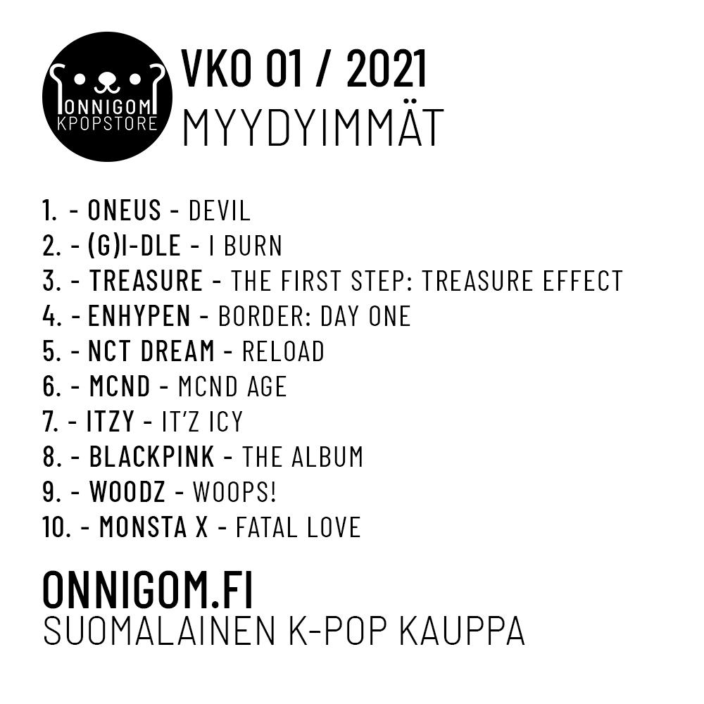 Viikko 01 TOP 10