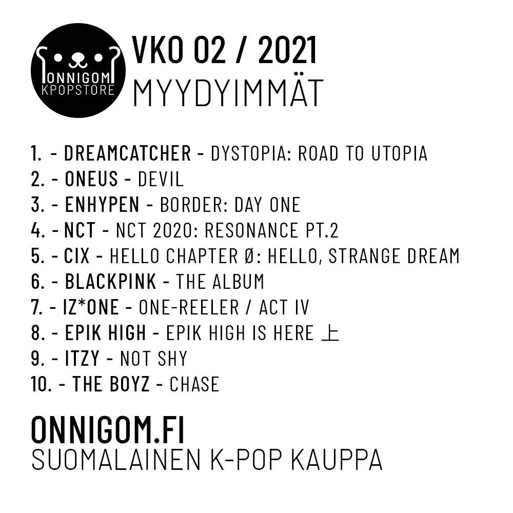 Viikko 02 TOP 10