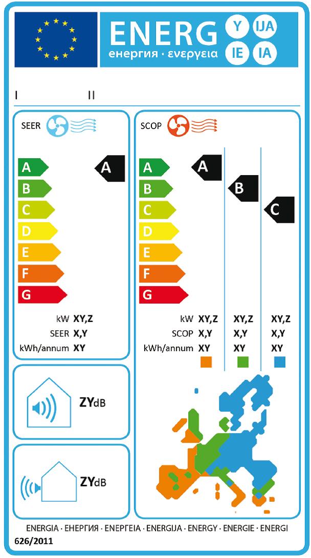 Kuinka tulkitsen ilmalämpöpumpun energiamerkinnät?