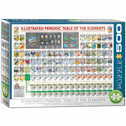 Eurographics Illustrated Periodic Table-palapeli