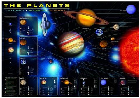 Eurographics The Planets palapeli
