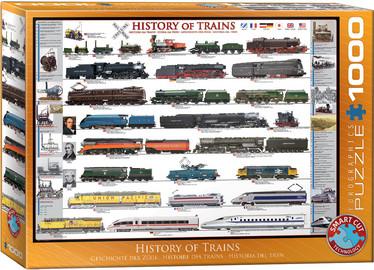 Eurographics History of Trains-palapeli