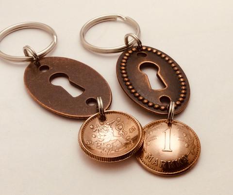 Markka-avaimenperä avainkololla 1941