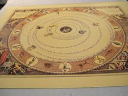 Juliste astrologinen kartta, enkeleitä ym 40x50cm