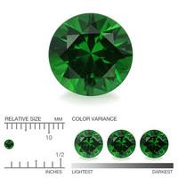 chrome tourmaline 2,5mm, tumman vihreä