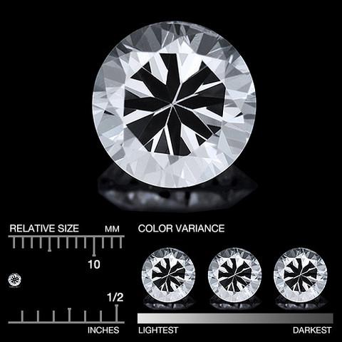 Safiiri ( timanttimainen ) 1,9mm