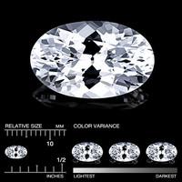 Danburiitti ovaali , kirkas timanttimainen 5mm
