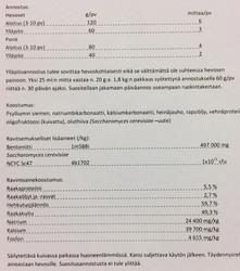 NAF GastriAid - vatsan hyvinvoinnille