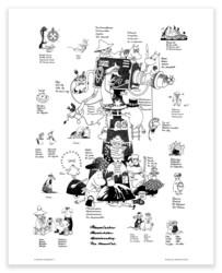 Muumilaakson Asukkaat -juliste